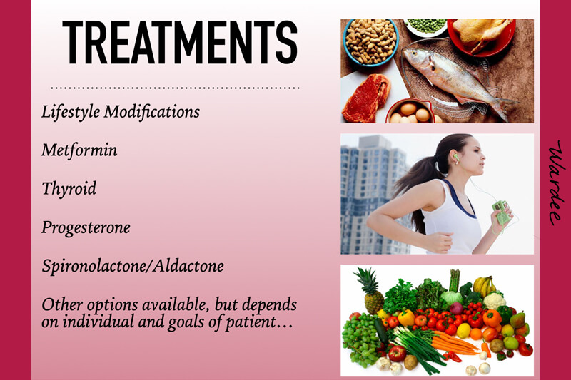"""Graphic labeled """"Treatments"""" showing the ways to address PCOS, including lifestyle changes and Metformin."""